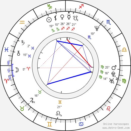 Rhoda Griffis birth chart, biography, wikipedia 2017, 2018