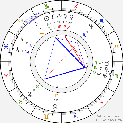 Rick Hearst birth chart, biography, wikipedia 2018, 2019