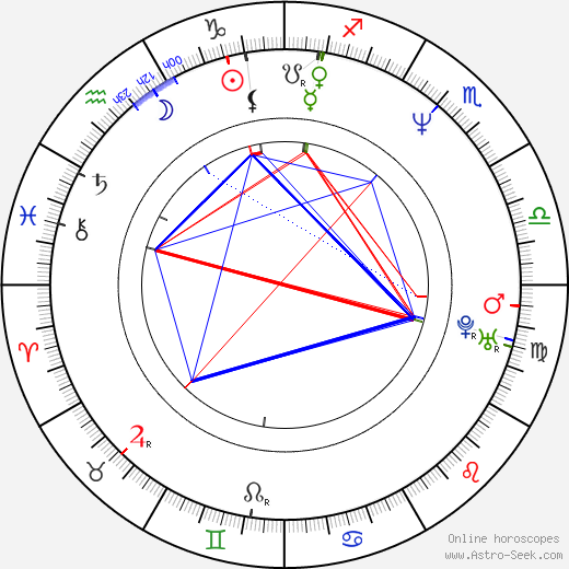 Rick Hearst astro natal birth chart, Rick Hearst horoscope, astrology