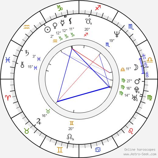 Steven Adler Биография в Википедии 2020, 2021
