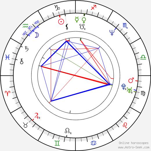 Винни Джонс Vinnie Jones день рождения гороскоп, Vinnie Jones Натальная карта онлайн