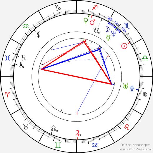 Aaron Kwok tema natale, oroscopo, Aaron Kwok oroscopi gratuiti, astrologia