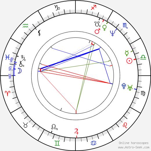 Burr Steers день рождения гороскоп, Burr Steers Натальная карта онлайн