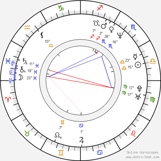 C. J. Ramone birth chart, biography, wikipedia 2018, 2019