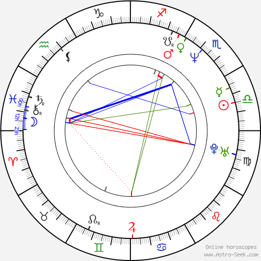 C. J. Ramone astro natal birth chart, C. J. Ramone horoscope, astrology