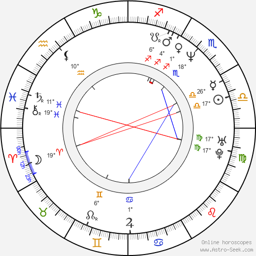 Chris Penn birth chart, biography, wikipedia 2017, 2018