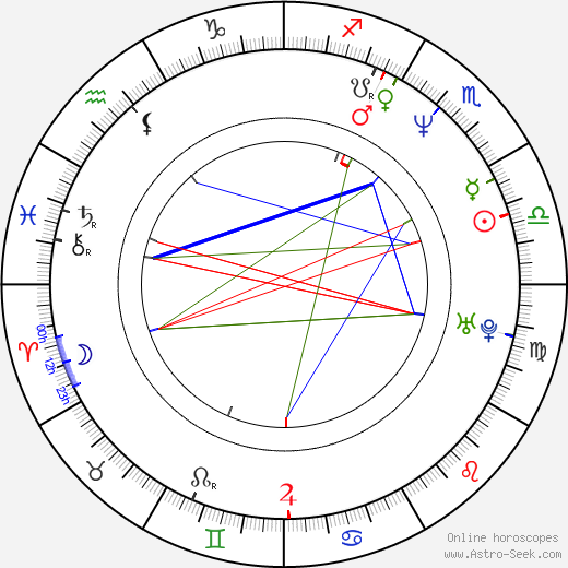Chris Penn astro natal birth chart, Chris Penn horoscope, astrology