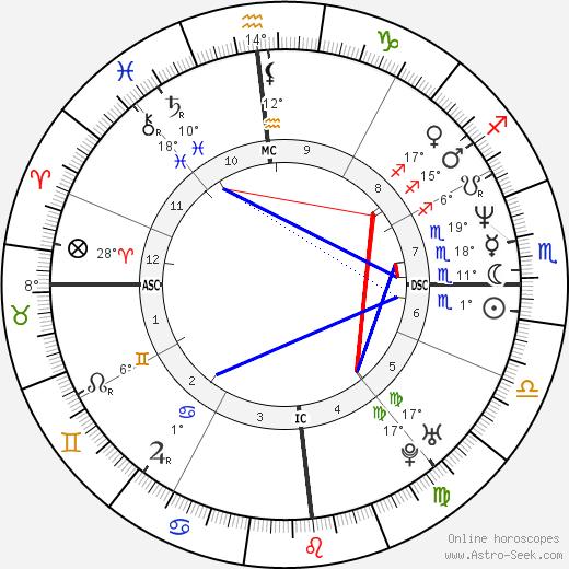 Christos Tsiolkas tema natale, biography, Biografia da Wikipedia 2020, 2021