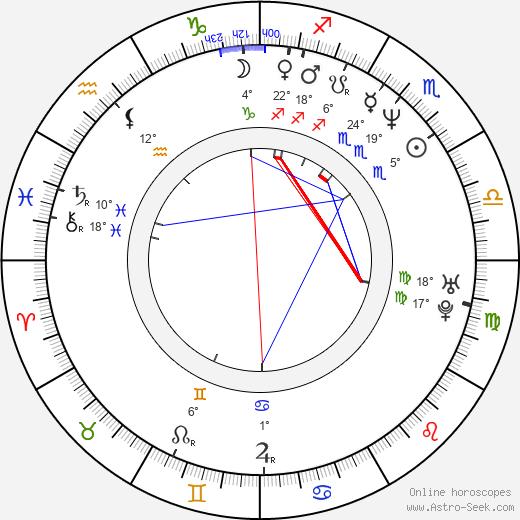 Eddy Huntington birth chart, biography, wikipedia 2020, 2021