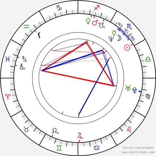 Þorsteinn Bachmann tema natale, oroscopo, Þorsteinn Bachmann oroscopi gratuiti, astrologia