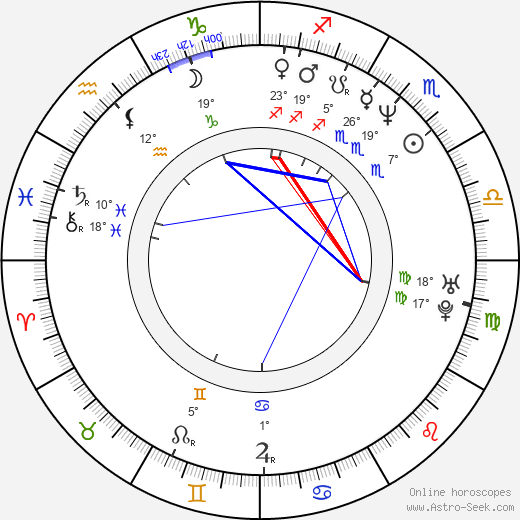 Franky G birth chart, biography, wikipedia 2018, 2019