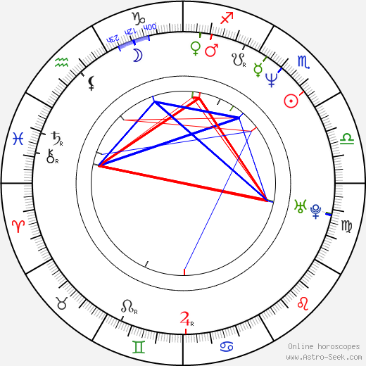 Franky G astro natal birth chart, Franky G horoscope, astrology
