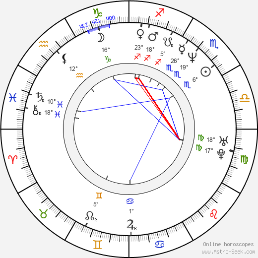 Henry Braham birth chart, biography, wikipedia 2019, 2020