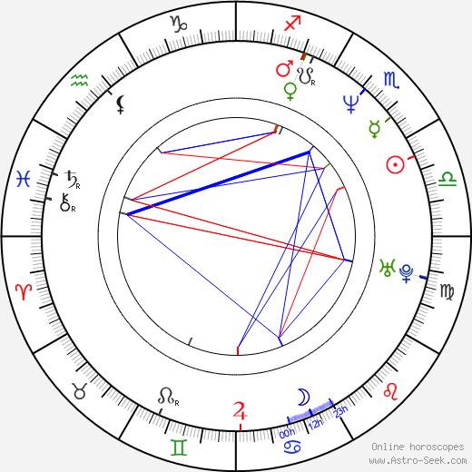 Keith Fulton tema natale, oroscopo, Keith Fulton oroscopi gratuiti, astrologia