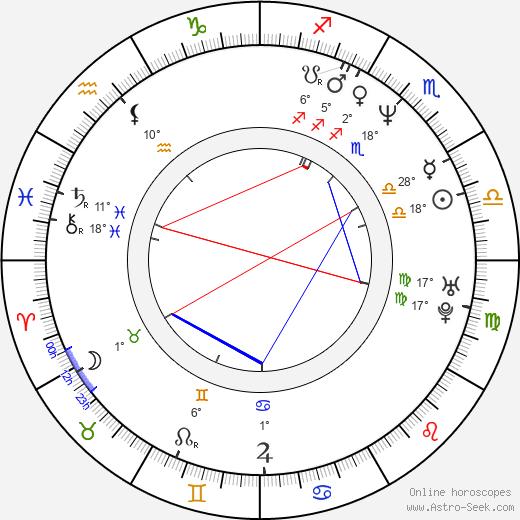 Luke Perry birth chart, biography, wikipedia 2017, 2018