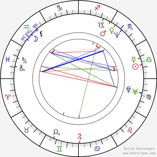 Марио Лемьё Mario Lemieux день рождения гороскоп, Mario Lemieux Натальная карта онлайн