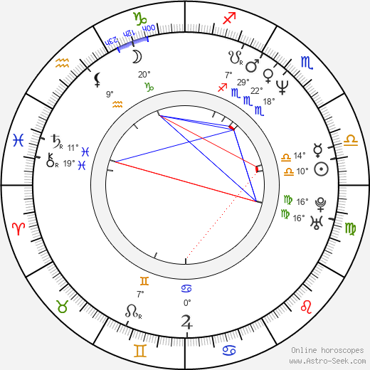 Nora Gallovičová birth chart, biography, wikipedia 2019, 2020
