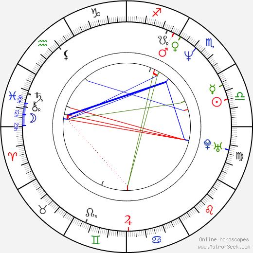 Peter Greene astro natal birth chart, Peter Greene horoscope, astrology
