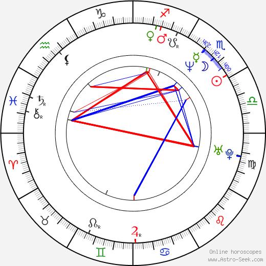 Rainer Strecker birth chart, Rainer Strecker astro natal horoscope, astrology