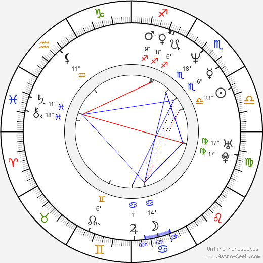 Rhys Muldoon birth chart, biography, wikipedia 2017, 2018