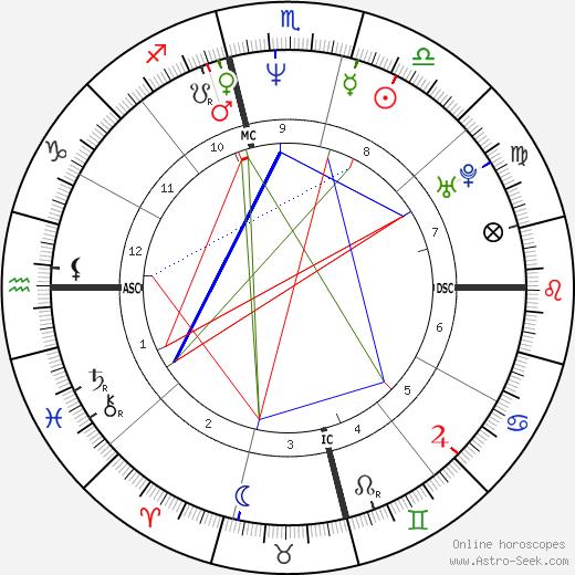 Шон Патрик Флэнери Sean Patrick Flanery день рождения гороскоп, Sean Patrick Flanery Натальная карта онлайн