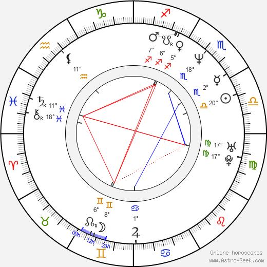 Steve Coogan birth chart, biography, wikipedia 2019, 2020