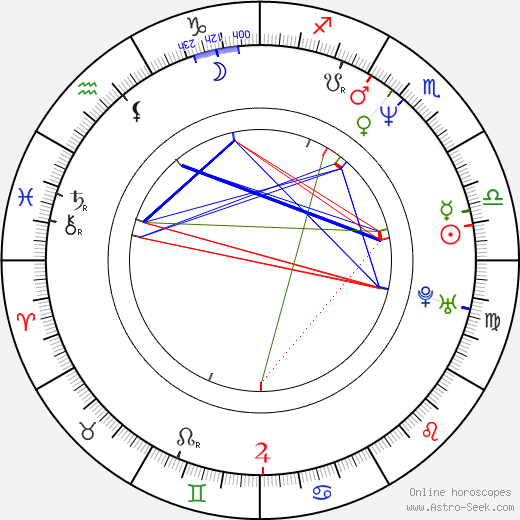 Steven Dieveney день рождения гороскоп, Steven Dieveney Натальная карта онлайн