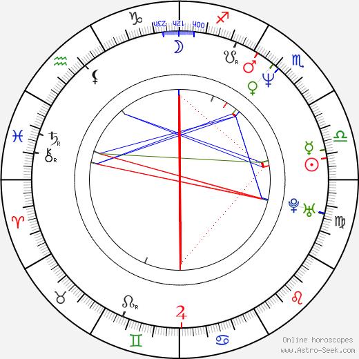 Ted King день рождения гороскоп, Ted King Натальная карта онлайн