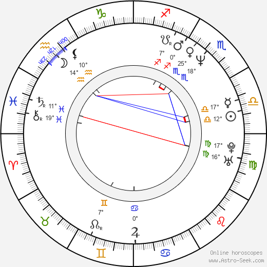 Trace Armstrong birth chart, biography, wikipedia 2019, 2020