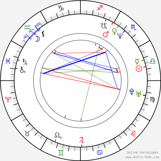 Trace Armstrong birth chart, Trace Armstrong astro natal horoscope, astrology