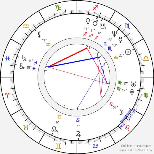 Tracy Griffith birth chart, biography, wikipedia 2020, 2021