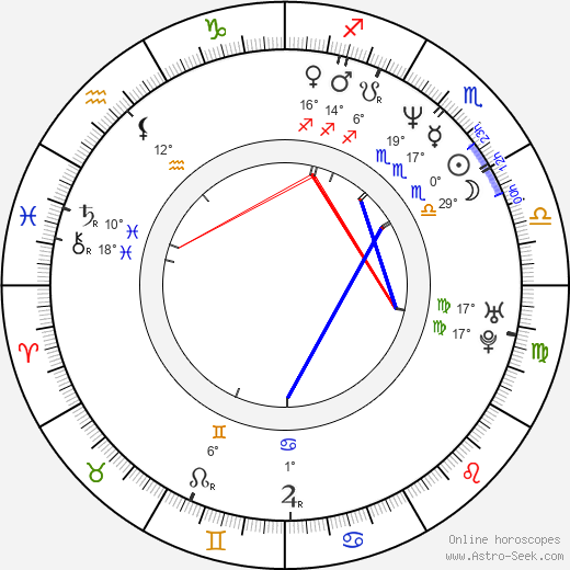 Vernice Smith birth chart, biography, wikipedia 2019, 2020