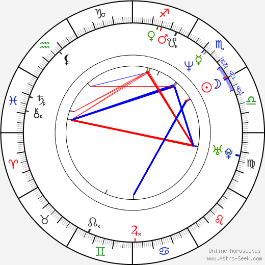 Vernice Smith birth chart, Vernice Smith astro natal horoscope, astrology