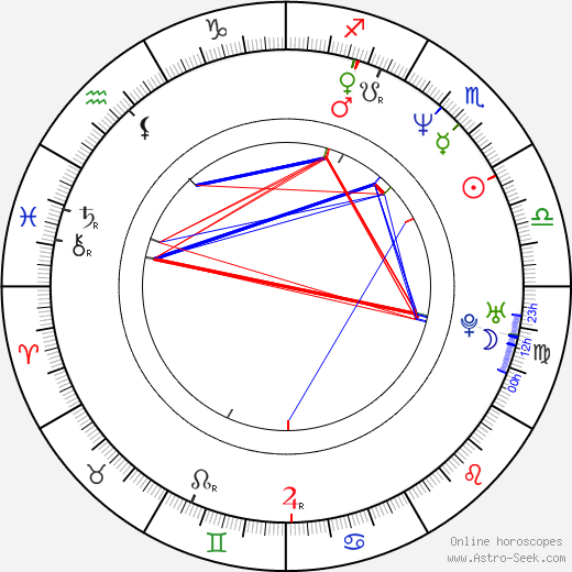 Waris Dirie birth chart, Waris Dirie astro natal horoscope, astrology
