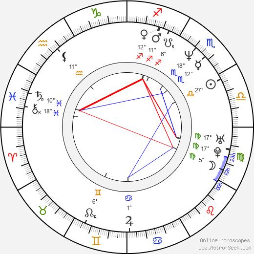 William Zabka birth chart, biography, wikipedia 2018, 2019