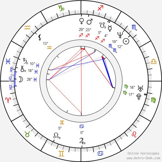 Agnese Nano birth chart, biography, wikipedia 2020, 2021