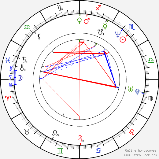 Agnese Nano birth chart, Agnese Nano astro natal horoscope, astrology
