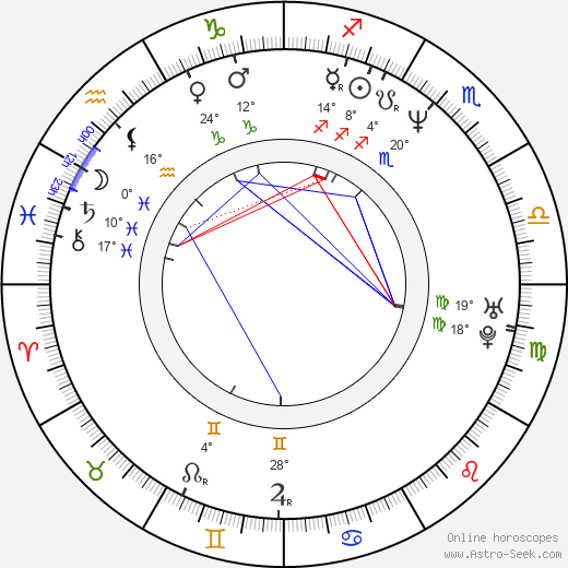Andrew Tiernan birth chart, biography, wikipedia 2019, 2020