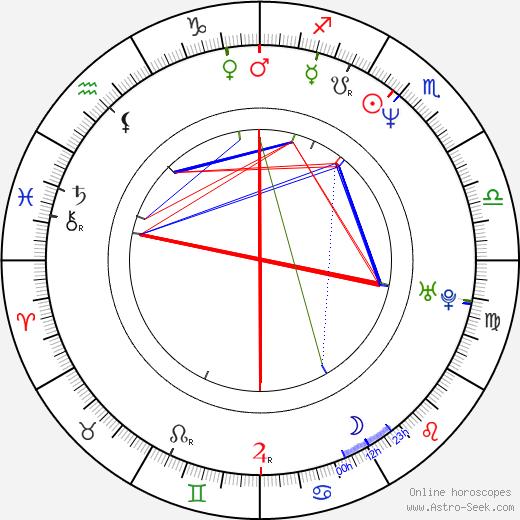 Ariel Besse birth chart, Ariel Besse astro natal horoscope, astrology