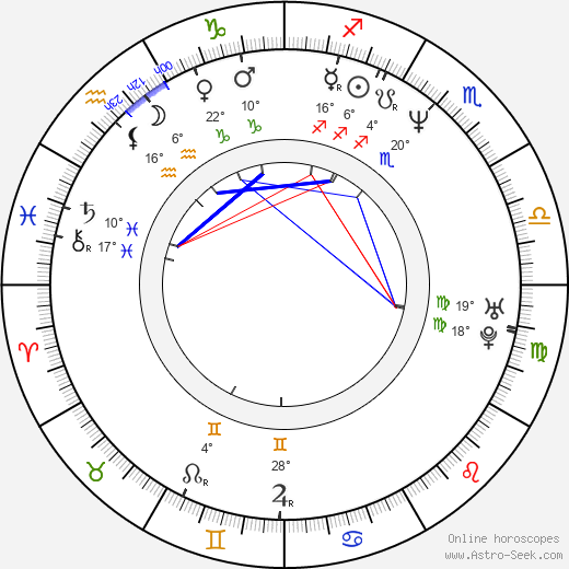 Caroline Paterson birth chart, biography, wikipedia 2019, 2020