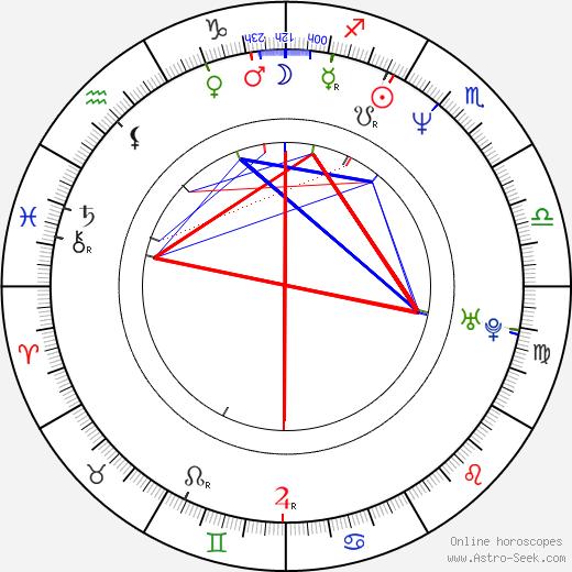Cris Carter tema natale, oroscopo, Cris Carter oroscopi gratuiti, astrologia