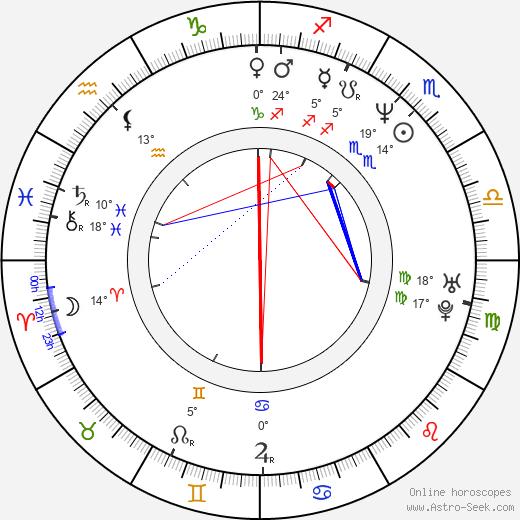 David Pressman birth chart, biography, wikipedia 2018, 2019