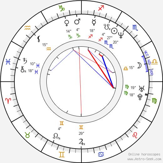 David Stuart birth chart, biography, wikipedia 2020, 2021