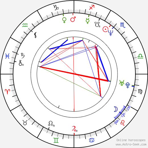 Denise Ames astro natal birth chart, Denise Ames horoscope, astrology
