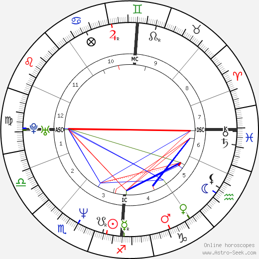 Drew Docherty astro natal birth chart, Drew Docherty horoscope, astrology