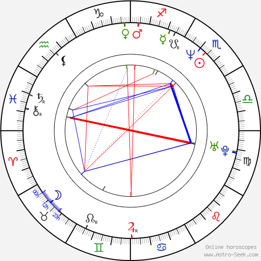 Erin Everly birth chart, Erin Everly astro natal horoscope, astrology