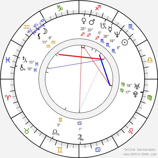 Ilia Volok birth chart, biography, wikipedia 2019, 2020