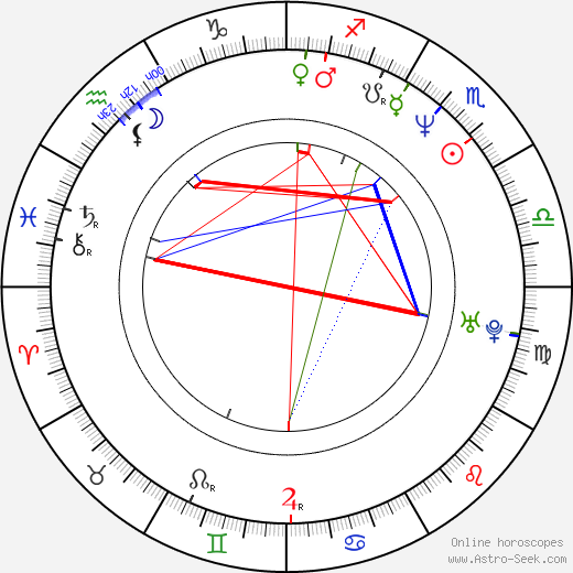 Ilia Volok astro natal birth chart, Ilia Volok horoscope, astrology