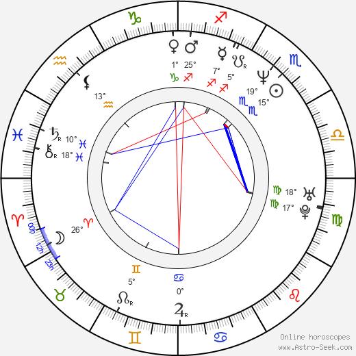 Juan Pablo Shuk birth chart, biography, wikipedia 2020, 2021
