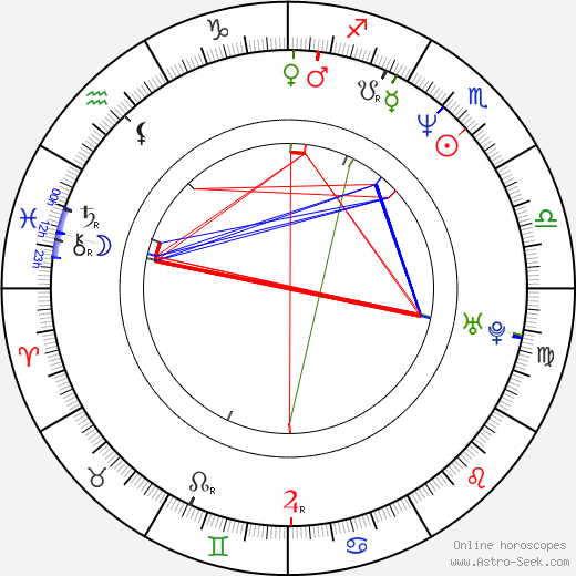 Kiersten Warren astro natal birth chart, Kiersten Warren horoscope, astrology
